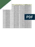 Redes Distribucion Para Autocad Uñon 2017