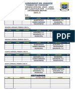 Torneo Clausura 2021 - Clasificación Grupo B