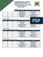 TORNEO CLAUSURA 2021 - Clasificación Intergrupos