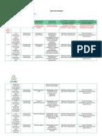 Mapa de atividade - Princípios de Administração