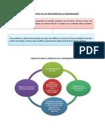 Guía esquematizada para profesionales basada en el modelo de Beck