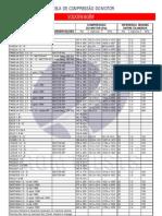 tabela_compressao_do_motor