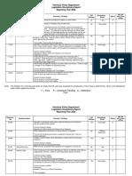 2020 Honolulu Police Discipline Report