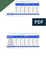 tabela_03.D.05_5 (1)