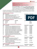 Costo de Mano de Obra para IE de BT