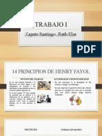 14 Principios de Henry Fayol y La Estructura Organizacional
