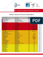 Liste Rouge France Oiseaux de Metropole 2008