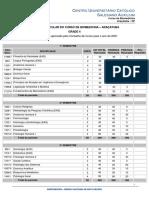Biomedicina Grade 4 2020