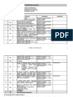Planif. Administracion General (DyAdm)