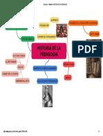 Historia de La Pedagogia-lilianapacheco