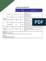 Ficha de requisitos generales - personas naturales