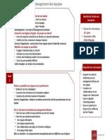 Programme Management Des Équipes