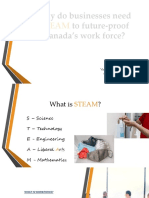 Why Businesses Need STEAM (Science, Technology (2) (1)