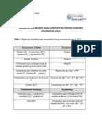 reglas de solubilidad modificadas  (1)