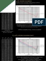 pst-calculator-assumptions