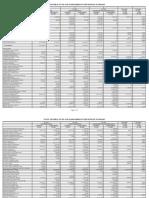 Ivey General Fund Budget