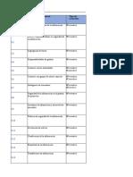 ISO-27002-Nueva-clasificacion-de-Controles-1