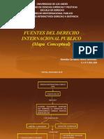 348962755 Fuentes Del Derecho Internacional