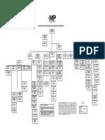 Estructura Funcional Del Ministerio Público