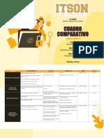 A6_Cuadro comparativo de los diferentes métodos de valuación de puestos