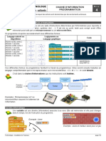 FC_Chaine-Info-Programmation-jlld
