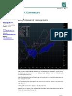 APF Trading Technical Analysis Market Analysis 22 Feb 2011