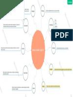 Mapa Conceptual Ciencias Sociales2