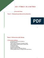1_Estructura+atómica+de+la+materia+05-06 (1)
