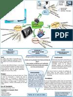 Mapa Mental y V-Gowin - Dayveni Suárez