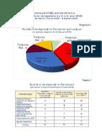 Statistica Activitatii Parlamentare 02 Ianuarie - 16 Decembrie 2020 (002)