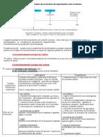rc3a9gulation-de-la-fonction-de-reproduction-chez-la-femme