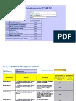 3.2.- Autoevaluación GTS (SHE)
