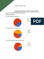 Estudio de Satisfacción Estudiantil - Informe de Resultados
