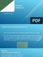 6 Espectro de Ondas Electromagnéticas
