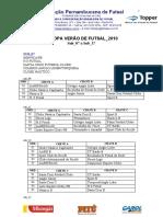 Tabela_Copa_Verão_2010