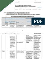 critères de qualification des entreprises GC Version actualisée-Structure-maj-CTR-V-Jan-2020 (1)