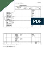 Calendarul disciplinei Managementul strategic al RU. Diagnoza organizationala