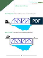 influence line of truss