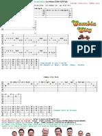 Lamento en la Selva - Los Mirlos (Tablatura de Guitarra)