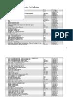HOPC List of Psychological Tests