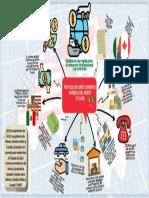 Mapa Mental Lluvia de Ideas (4)