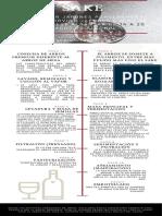 Infografia sake