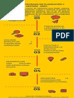 Infografía MIPG.