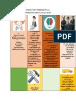 MODELOS CANVAS ACTIVIDAD 7 PLAN (