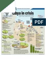 Libya in Crisis