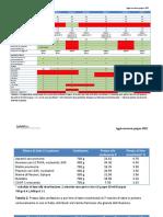 tabella_comparativa_comp_prezzo