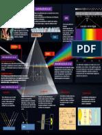 infograpia sobre la luz