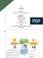 Actividad 2 Infograma