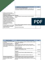 Cuadro de actividades y recursos para solicitar  cotizaciones