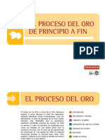 Proceso de Producion Yanacocha